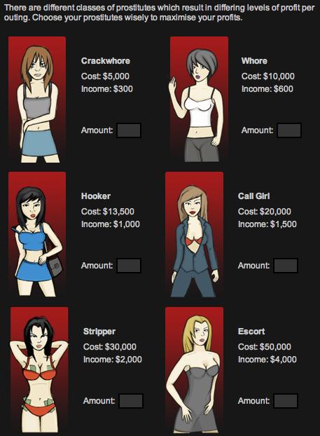 order prostitute online